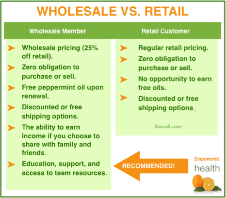 #1 wholesale VS. Retail