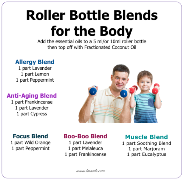 Roller Bottle Blends