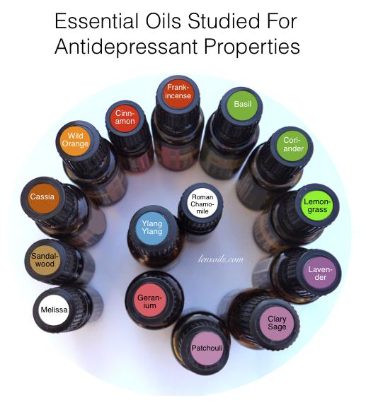 Antidepressant Properties