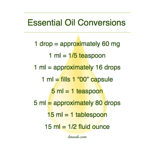 Essential Oil Conversions