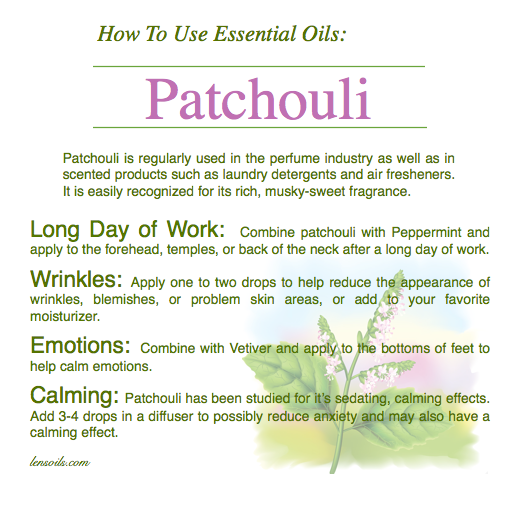 How to Use Patchouli Essential oil.png
