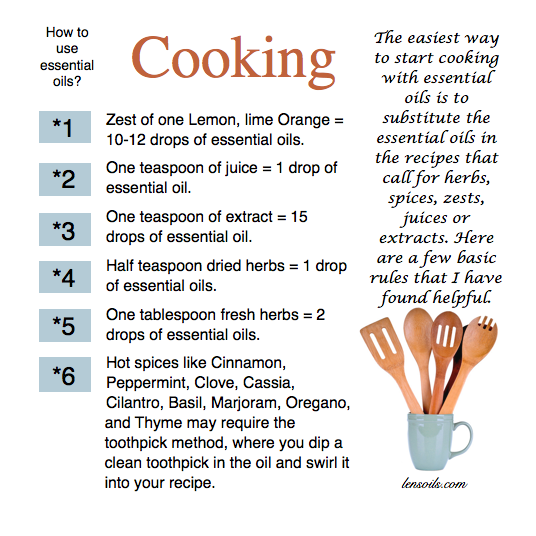 How to use essential oils Cooking.png