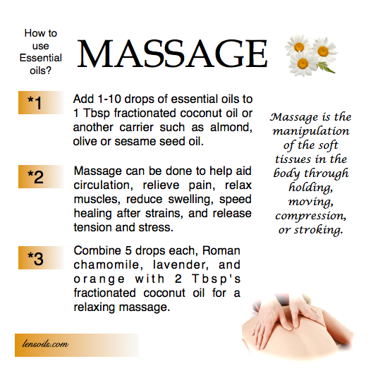 How to use essential oils Massage